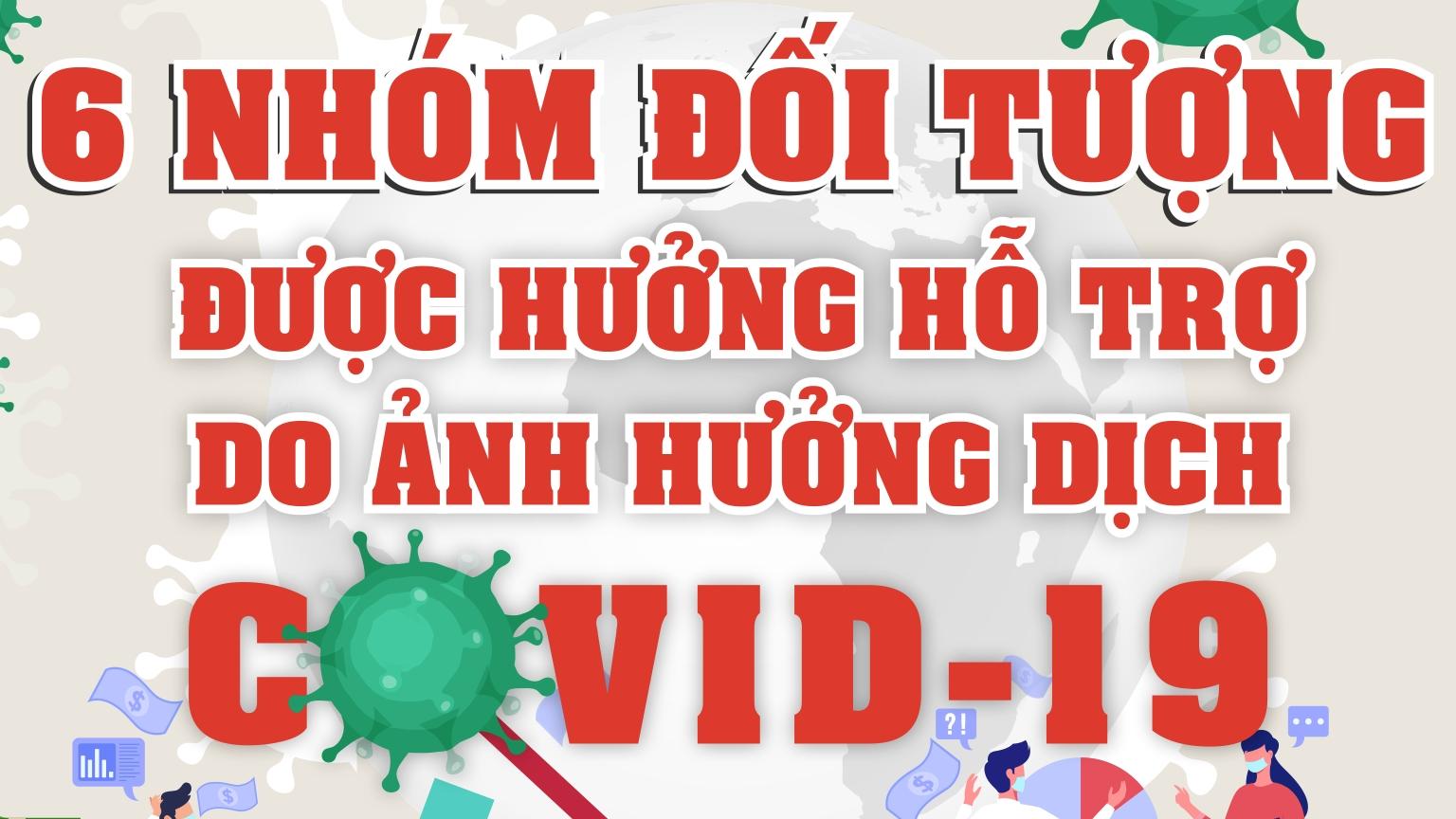 6 nhom doi tuong nao duoc huong goi ho tro vi dich covid 19