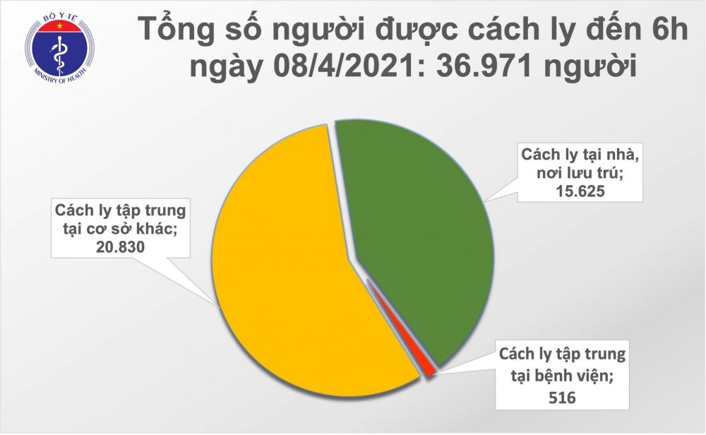 Không ghi nhận ca mắc COVID-19 mới, Việt Nam hiện có 2.569 bệnh nhân