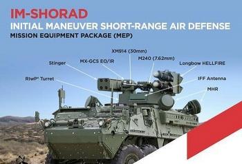 Mỹ triển khai hệ thống phòng không tầm ngắn M-Shorad, tạo lá chắn mới cho NATO