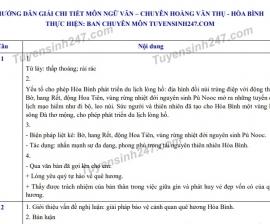Đáp án đề thi môn Văn tuyển sinh lớp 10 vào THPT Hoàng Văn Thụ tỉnh Hòa Bình