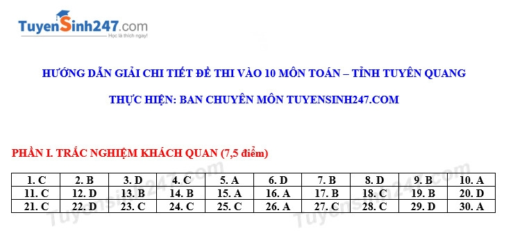 Đáp án đề thi môn Toán tuyển sinh lớp 10 vào THPT tỉnh Tuyên Quang năm 2020. Ảnh: Tuyển sinh 247