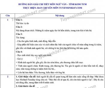 Đáp án đề thi Ngữ văn tuyển sinh lớp 10 vào THPT tỉnh Kon Tum năm 2020