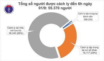 Tin tức COVID-19 mới nhất hôm nay: Việt Nam không có ca mắc mới trong cộng đồng, 8 ca tiên lượng nặng và nguy kịch