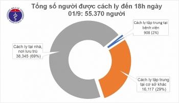 Tin tức COVID-19 mới nhất trong ngày: 8 trường hợp có tiên lượng nặng và nguy kịch, 735 ca bệnh được chữa khỏi