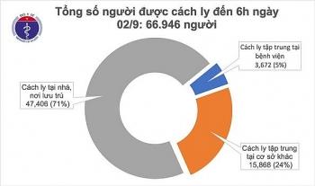 Tin tức COVID-19 mới nhất hôm nay: 117 bệnh nhân đang điều trị xét nghiệm âm tính
