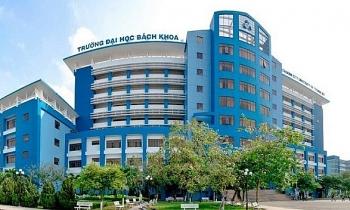 Điểm chuẩn đánh giá năng lực Đại học Bách khoa - Đại học Quốc gia TP HCM 2020