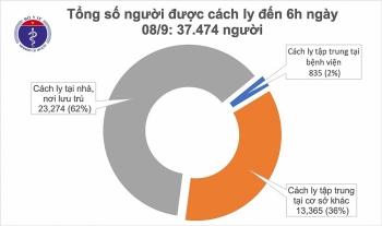 Tình hình COVID-19 hôm nay: Tạm thời không có ca mắc, những người rời Đà Nẵng từ 5/9 tiếp tục khai báo y tế