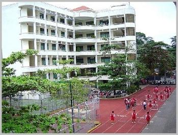 Điểm chuẩn Đại học Thể dục Thể thao TP HCM năm 2020 xét học bạ