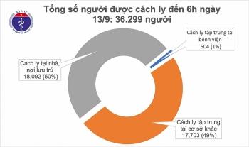 Tình hình dịch COVID-19 hôm nay: 73 ca không có biểu hiện lâm sàng