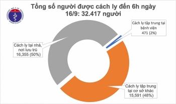 Tình hình dịch COVID-19 hôm nay: Không ghi nhận ca mắc mới, 931 trường hợp khỏi bệnh