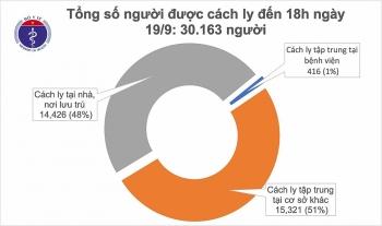 Tình hình dịch COVID-19 chiều 19/9: Không ghi nhận ca mắc mới, 942 bệnh nhân được chữa khỏi