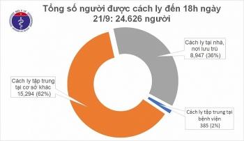 Tình hình dịch COVID-19 trong ngày 21/9: Không ghi nhận ca mắc mới, cả nước chữa khỏi 947 bệnh nhân