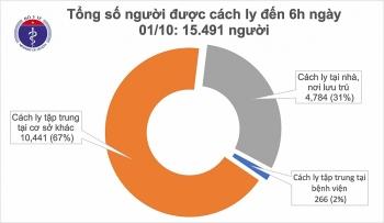 Tình hình dịch COVID-19: Thêm 1 ca mắc mới COVID-19 là chuyên gia người Nga