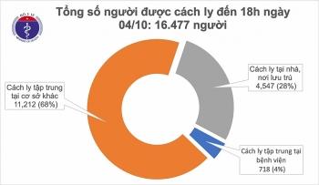 Tình hình COVID-19 trong ngày: Không ghi nhận ca mắc mới trong cộng đồng, Việt Nam hiện có 1.096 bệnh nhân
