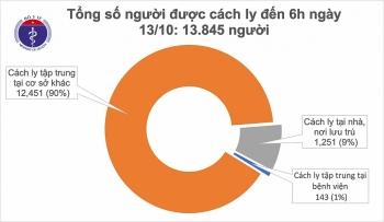 Tình hình dịch COVID-19: Không có ca mắc mới, hơn 13.800 người đang cách ly chống dịch