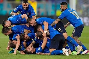 Kết quả, bảng xếp hạng EURO 2021 ngày 17/6: Italia giành vé vào vòng 1/8 sớm
