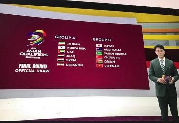 ĐT Việt Nam cùng bảng với Trung Quốc tại vòng loại cuối World Cup 2022