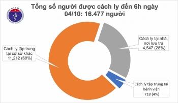 Tình hình COVID-19 hôm nay (4/10): Việt Nam không có ca mắc mới