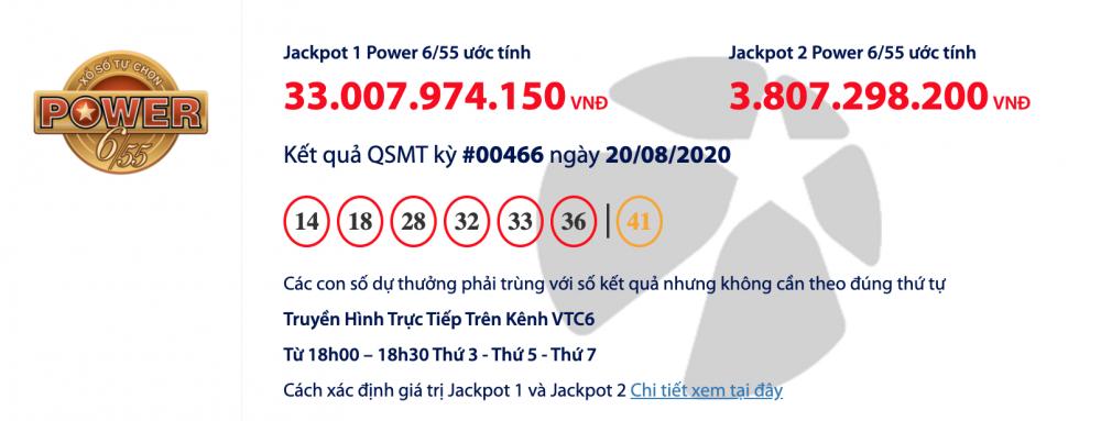 Kết quả xổ số Vietlott Power 6/55 tối ngày 22/8/2020: Hơn 38 tỉ đồng chưa có chủ