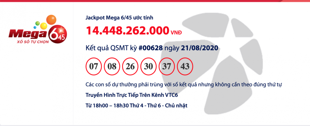 Kết quả xổ số Vietlott Mega 6/45 tối 23/8/2020: Đi tìm chủ nhân giải thưởng 16 tỉ đồng