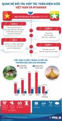 Kết quả thiết thực, hiệu quả sau 45 năm thiết lập quan hệ ngoại giao Việt Nam-Myanmar