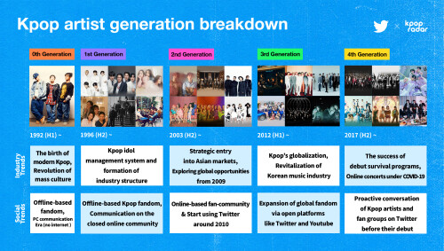 This image has an empty alt attribute; its file name is Kpop-Generation-Analysis-1.jpg