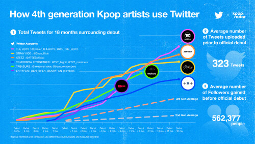 This image has an empty alt attribute; its file name is Kpop-Generation-Analysis-3.jpg