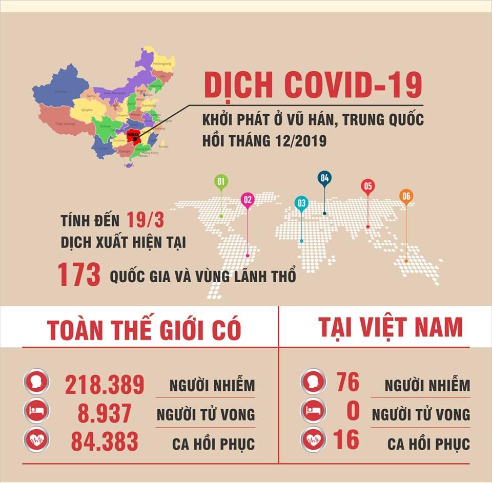 vietnam airlines tam dung khai thac tat ca duong bay quoc te den 304