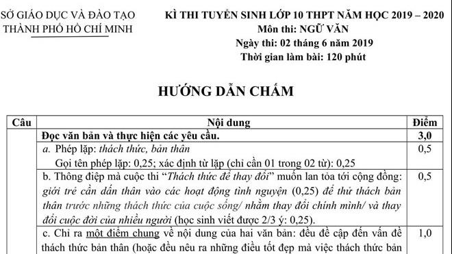 dap an chinh thuc de thi tuyen sinh lop 10 mon van tp hcm 2019