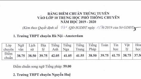 ha noi cong bo diem chuan lop 10 thpt chuyen nam 2019