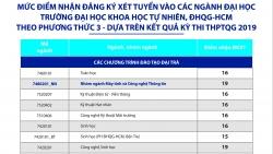 hoc vien bao chi va tuyen truyen cong bo diem san nam 2019