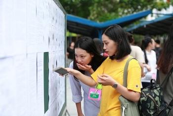 Lịch nghỉ Tết Nguyên đán Tân Sửu 2021 của học sinh cả nước
