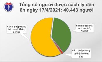 Sáng 17/4, thêm 1 ca mắc COVID-19 ở Bắc Ninh theo đường nhập cảnh