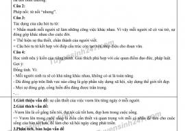 Đáp án đề thi Ngữ văn tuyển sinh lớp 10 vào THPT tỉnh Thanh Hóa năm 2020