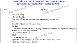 Đáp án đề thi Ngữ văn tuyển sinh lớp 10 vào THPT tỉnh Kiên Giang năm 2020