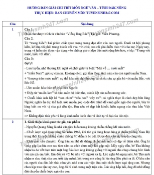 Đáp án đề thi Ngữ văn tuyển sinh lớp 10 vào THPT tỉnh Đắk Nông năm 2020