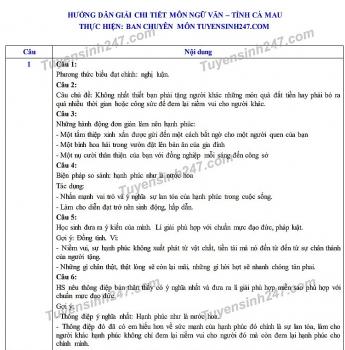 Đáp án đề thi Ngữ văn tuyển sinh lớp 10 vào THPT tỉnh Cà Mau năm 2020