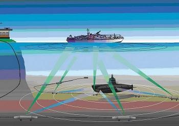 Nga tự tin có thể phát hiện tàu ngầm Hải quân Mỹ ở bất cứ vị trí nào