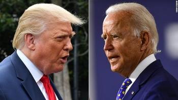Tổng thống Trump bị ứng viên đảng Dân chủ Biden dẫn trước 17 điểm
