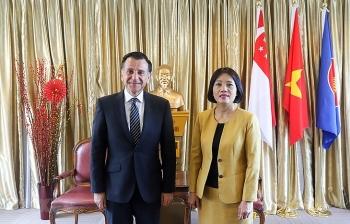 Việt Nam - Jordan trao đổi các biện pháp thúc đẩy hợp tác về thương mại và đầu tư