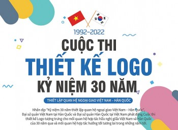 Phát động Cuộc thi thiết kế logo nhân kỉ niệm 30 năm quan hệ ngoại giao giữa Việt Nam – Hàn Quốc