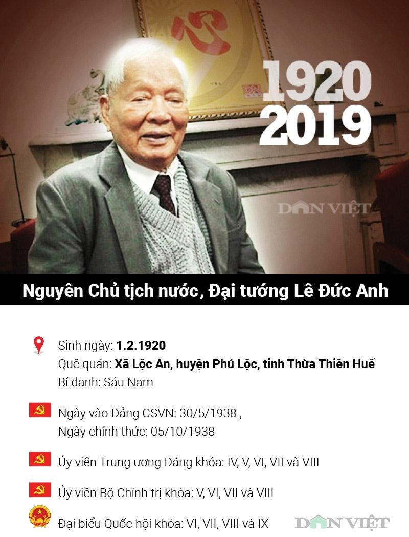 infographic cuoc doi va su nghiep nguyen chu tich nuoc le duc anh