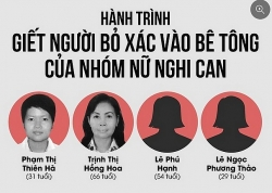 infographic hanh trinh 4 nu nghi can giet nguoi bo xac vao be tong