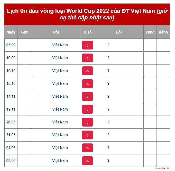 vong loai world cup 2022 lich thi dau moi nhat cua doi tuyen viet nam