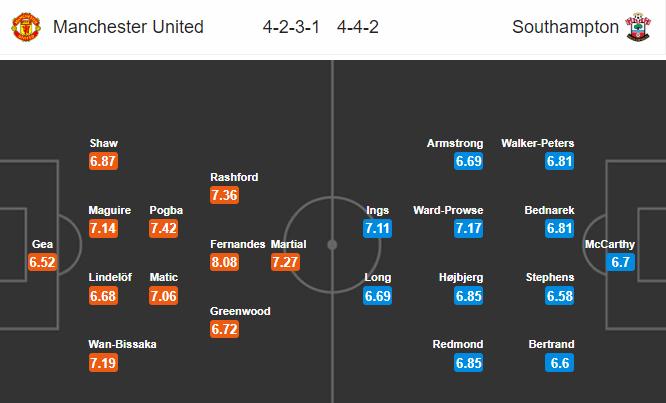 MU vs Southampton (2h 14/7): Phá dớp