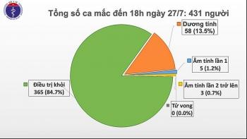Thêm 11 ca nhiễm COVID-19 mới liên quan đến Bệnh viện Đà Nẵng