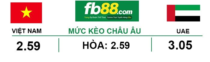 toan canh thong tin moi nhat truoc cuoc dai chien viet nam uae 20h00 ngay 1411