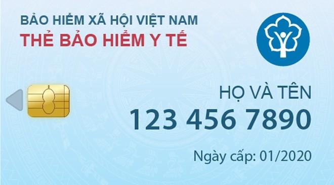 sap toi khong can mang giay to tuy than khi di kham chua benh bhyt