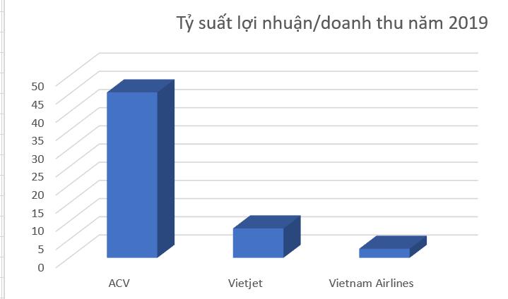 acv thu 2 dong lai 1 dong doi no bamboo quen vietnam airlines