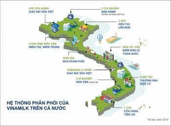 Thương hiệu Vinamilk được định giá hơn 2,4 tỷ USD,  chiếm 20% tổng giá trị của 50 thương hiệu dẫn đầu Việt Nam 2020